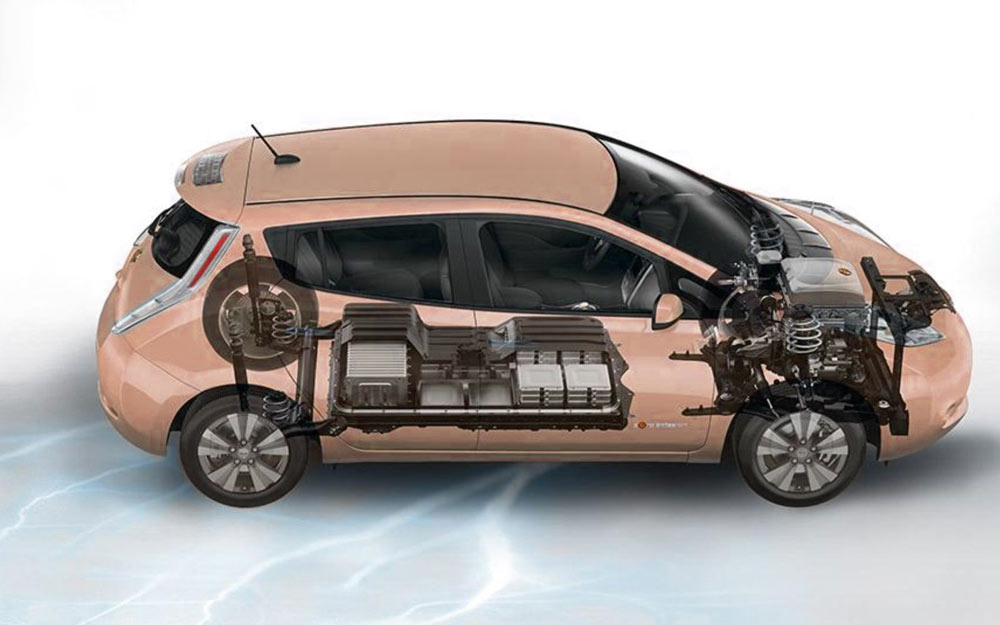 Elements of Thermal Management for Batteries in E-Mobility Applications